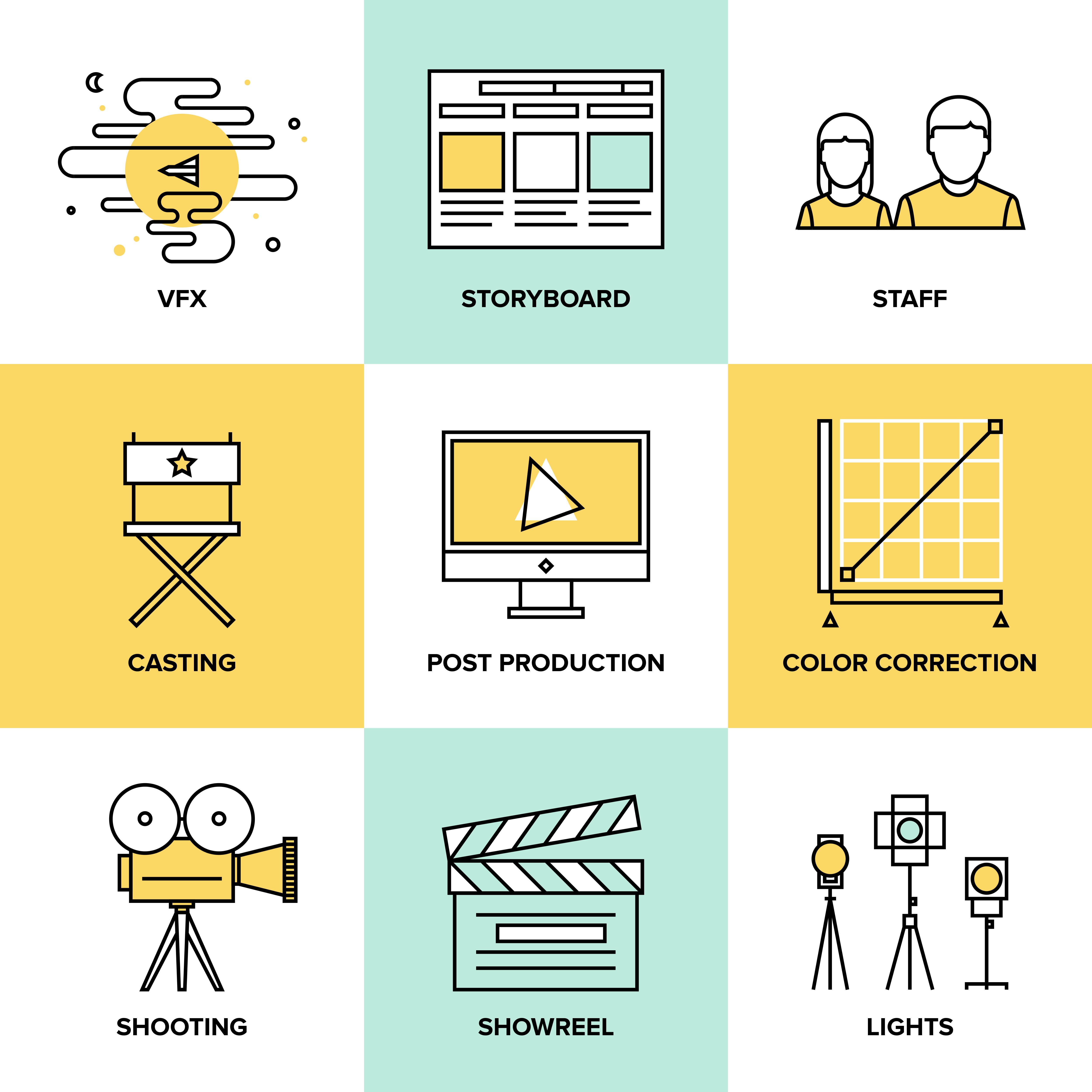 映像・動画制作料金の内訳と工程
